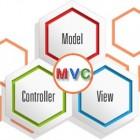 Arquitetura MVC de forma simples